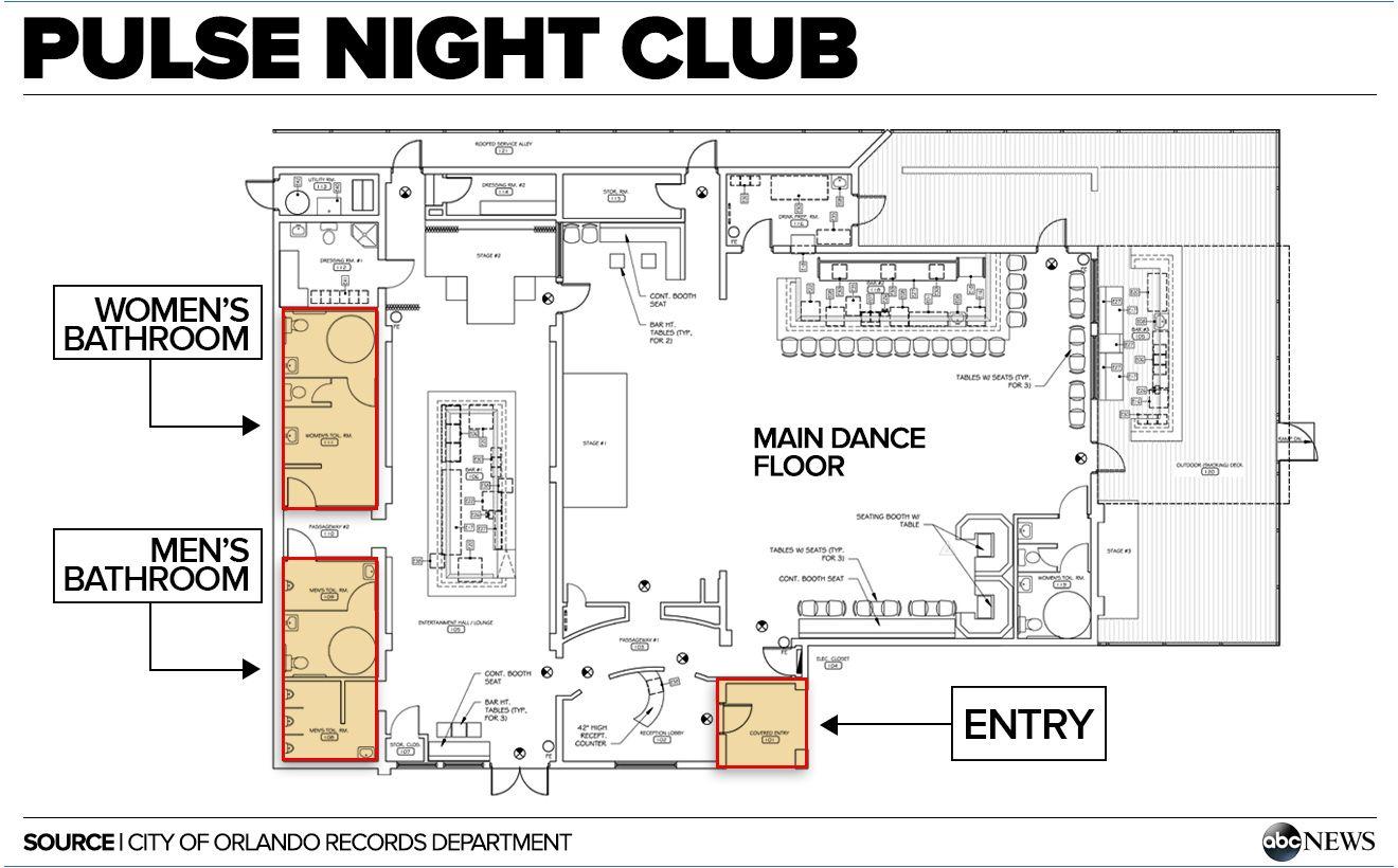 61 Site Plan Nightclub Ideas Site Plan How To Plan Night Club