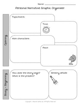 personal narrative writing graphic organizer Help young writers organize their thoughts to focus on the topic at hand with  these easy-to-use graphic organizers for personal narratives.
