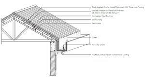 Corrugated Metal Roof Gutter Detail Corrugated Metal