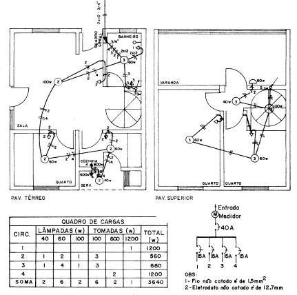 diagramas el u00e9tricos