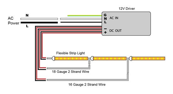 Large Led Light Installation Wiring Diagrams Elemental Led Academy Led Light Installation Light Installation Installation