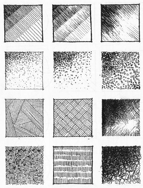 Arhitekturnaya Grafika Rapidograf Rapidograf Grafika Pravila Iskusstva