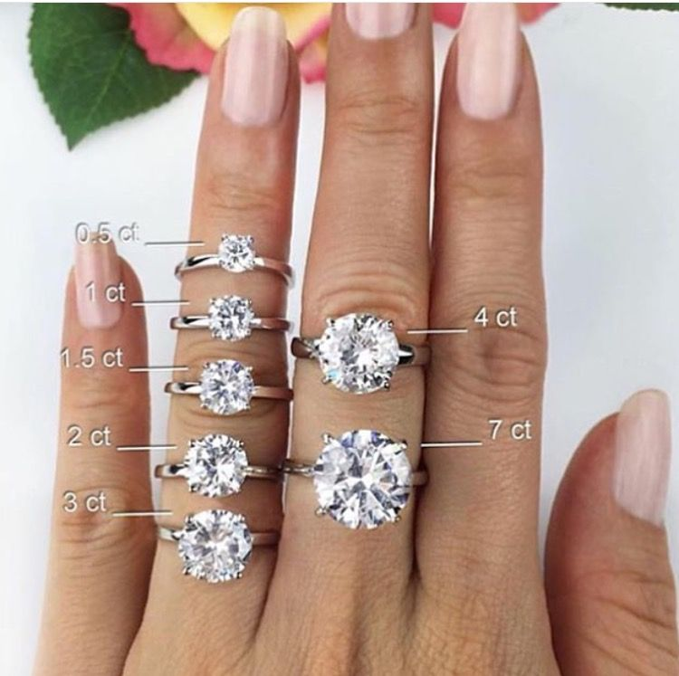 pin comparison the carat sized see diamonds size different diamond hand how compare chart on