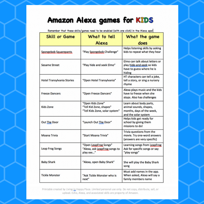 image about Printable List of Alexa Commands known as Amazon Alexa video games for young children. Alexa young children video games and research