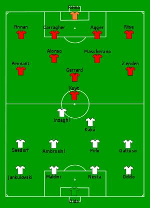 2007 Uefa Champions League Final Champions League Final Uefa Champions League Champions League