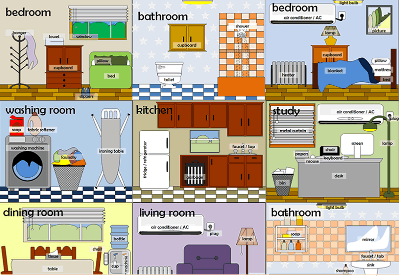 Learning The Vocabulary For Rooms In A House Using Pictures And Words Learning English