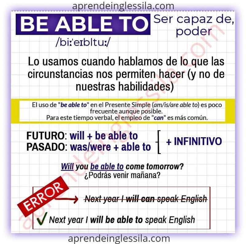 Resumen De Los Verbos Modales En Ingles Con Pdf Gratis English Help English Verbs Learn English