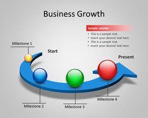 Circular growth powerpoint template business growth pinterest circular growth powerpoint template toneelgroepblik Gallery