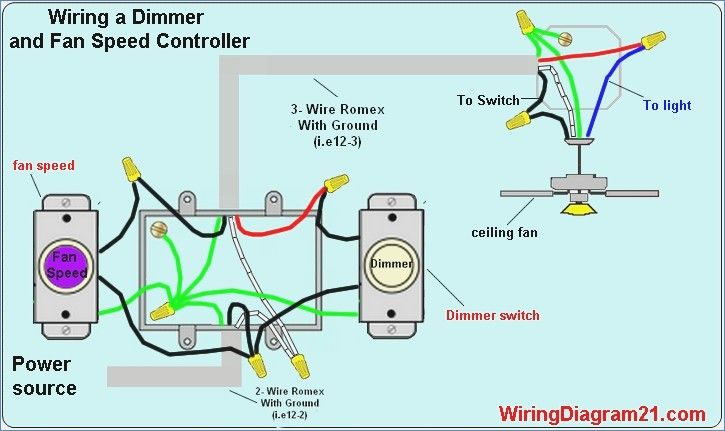Ceiling Fan Wiring Diagram Light Switch | Electrical | Pinterest ...