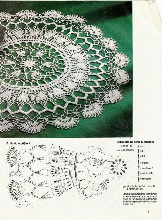 Pin by nikki smith on crochet doilies pinterest crochet doilies crochet doily diagram crochet doily patterns thread crochet cotton crochet filet crochet crochet doilies crochet lace crochet tablecloth tablecloths ccuart Gallery