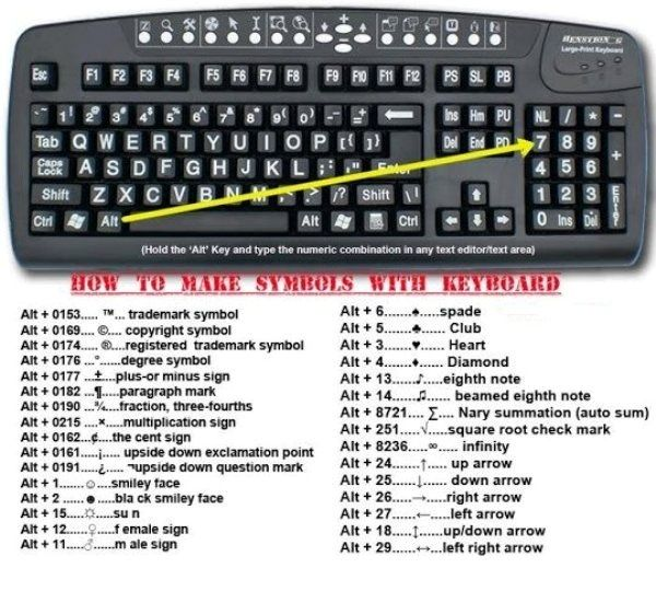Learn How To Make Symbols With Your Keyboard Find Fun Art Projects