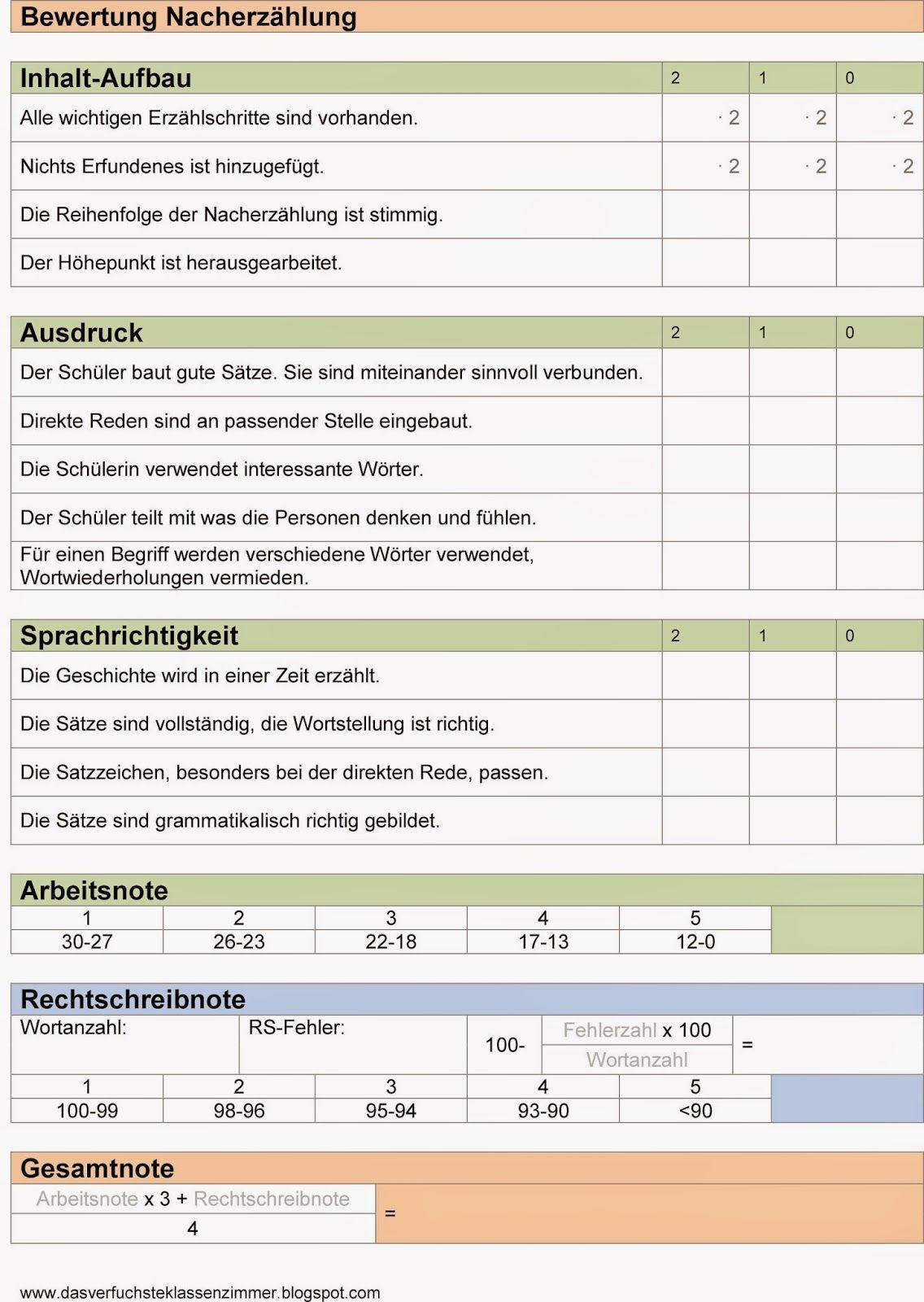 Das Verfuchste Klassenzimmer Bewertungsbogen Nacherzählung
