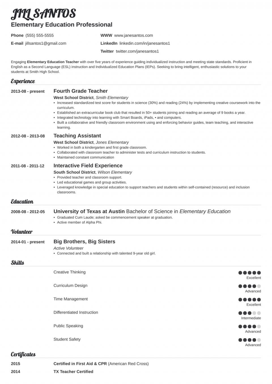 15 Instructor Job Interview Resume di 2020