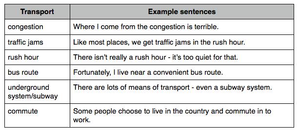 Transport Vocabulary For Citie Ielt Myself Essay Traffic Jam