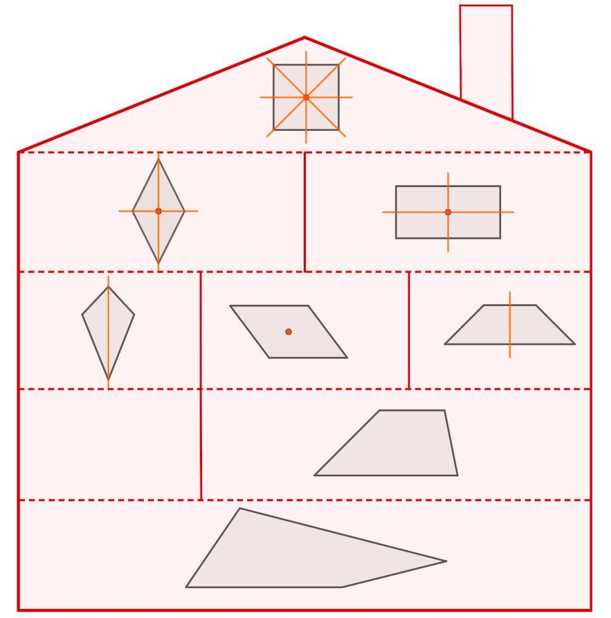 Haus der Vierecke - Mathe Artikel » Serlo.org   Blümchen auf Pult ...