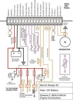 Car Wiring Diagram Symbols Serial Cable Diesel Generator Control Panel Engine Connections