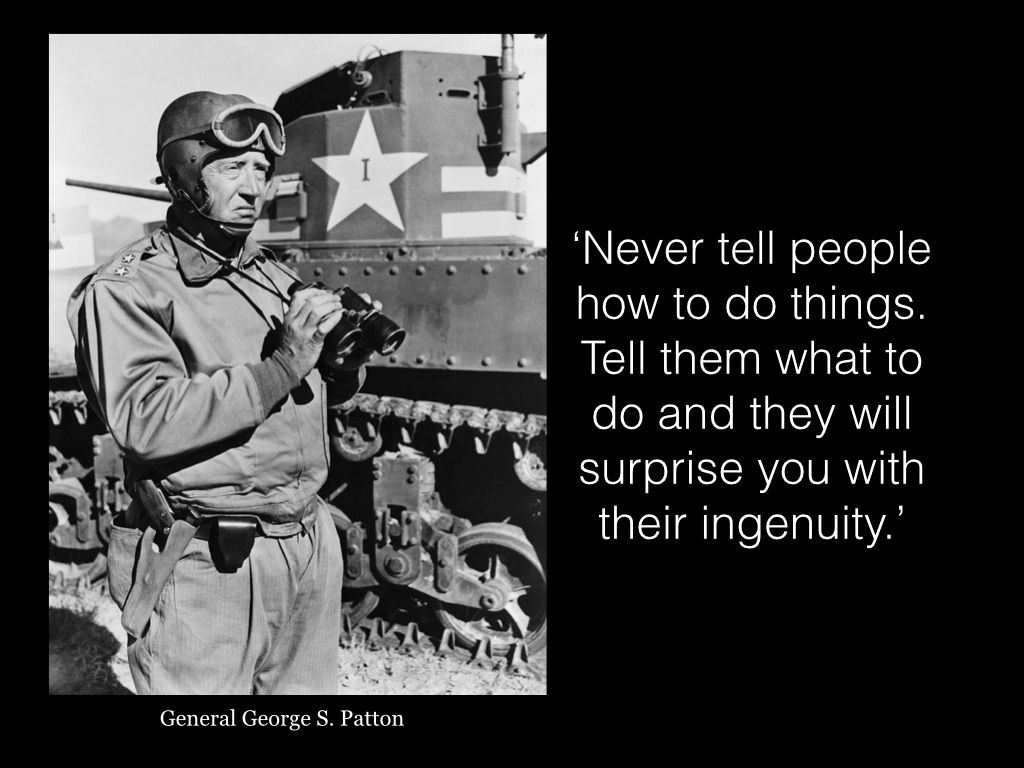 General George S Patton Leadership And Ingenuity George S