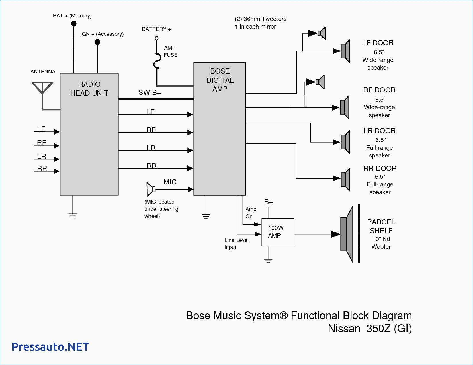 Bose Car Amplifier Wiring Diagram - bookingritzcarlton.info | Car  amplifier, Bose, AmplifierPinterest