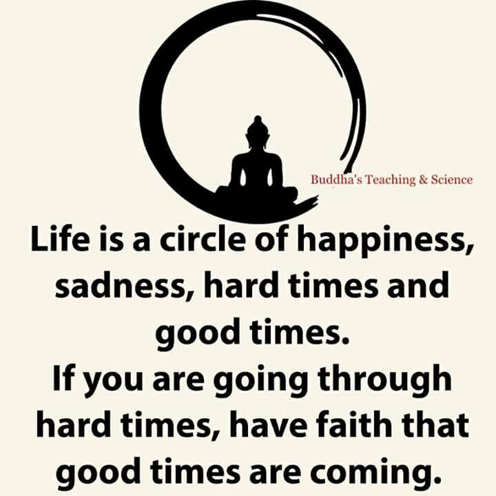 Pin by Nanda D  on Buddhism / Wisdom | Buddha thoughts, Long