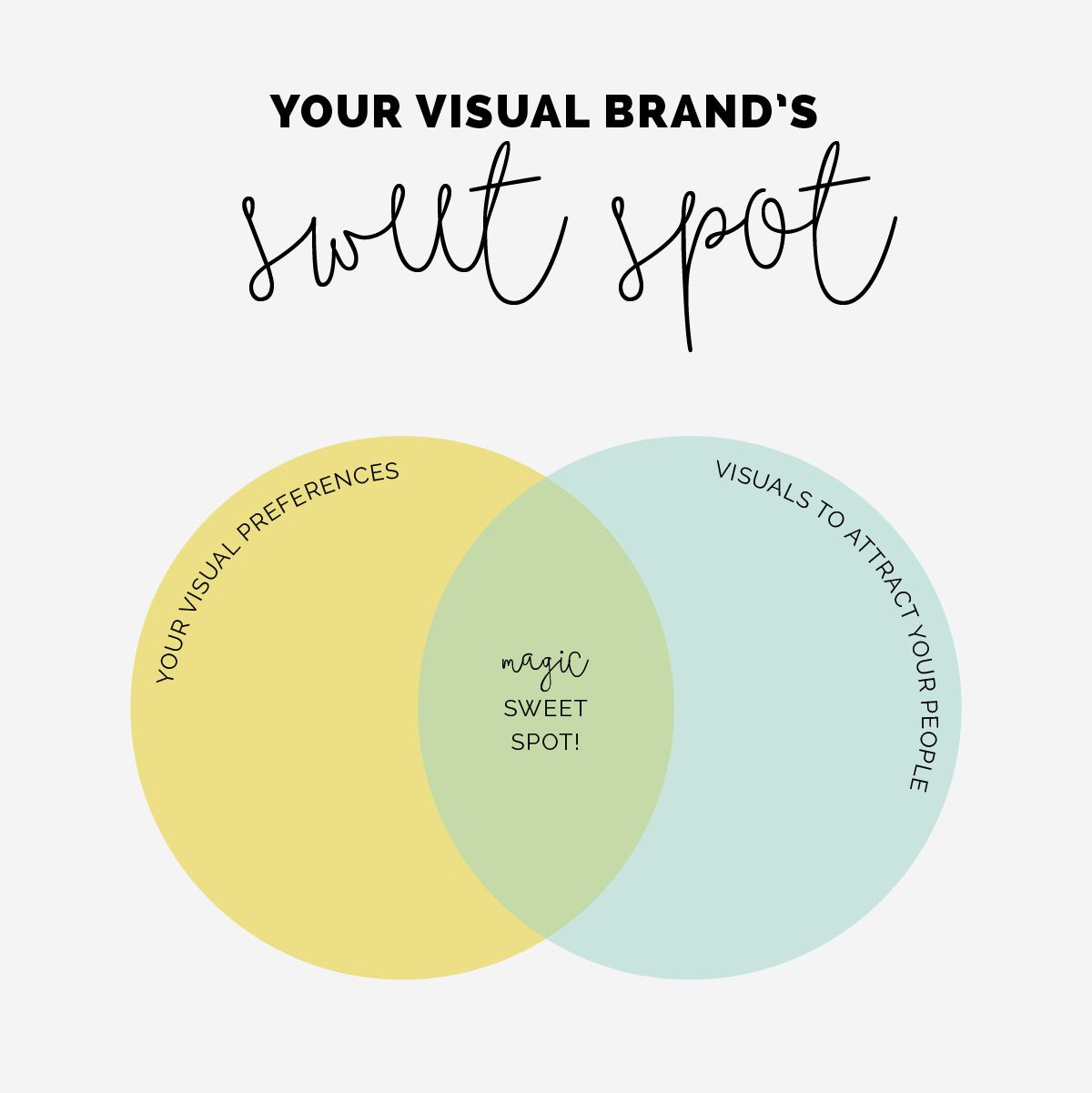 How To Build A Brand That Will Attract Your Favorite