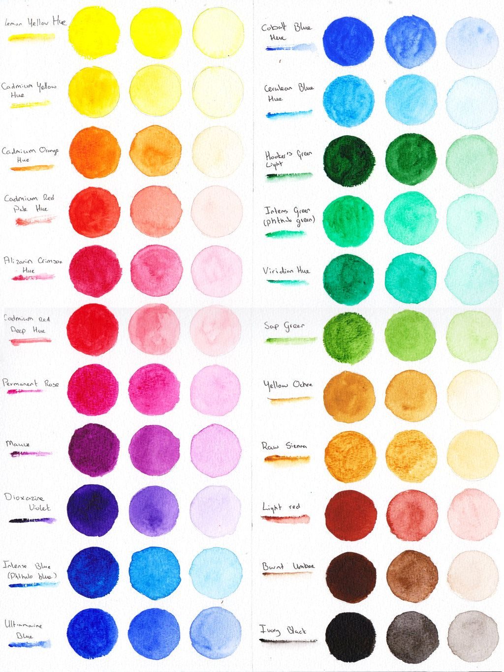 Winsor and newton cotman coloursheet by eyliana watercolor also another pinner said chart showing how to mix greens with my rh pinterest