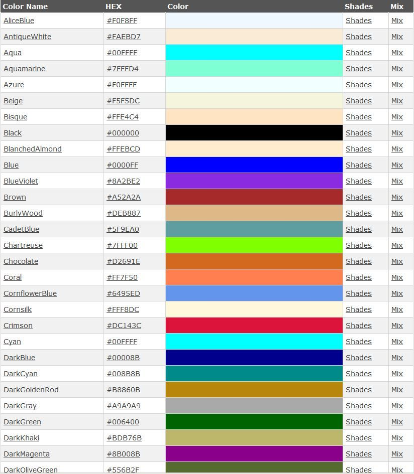 For classes in web design a handy list of color names and