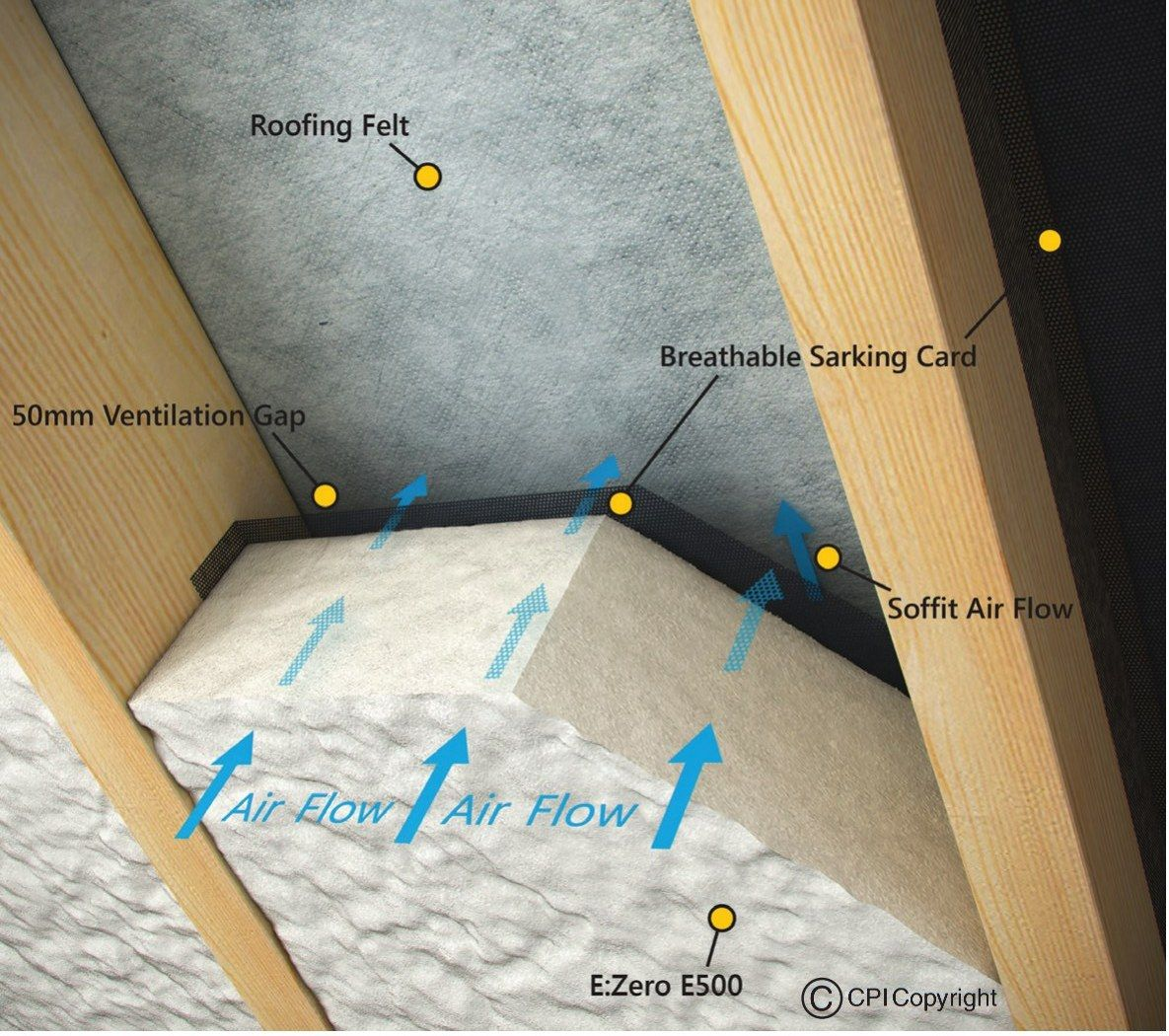 Operator Insulating Attic With Spray Foam Remodel Ideas