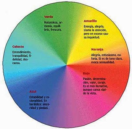 Bienestar Y Estetica Personal Colores Y Emociones Significado