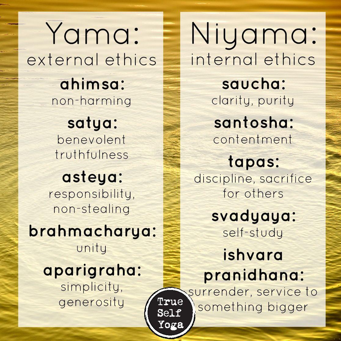 Image result for yamas and niyamas