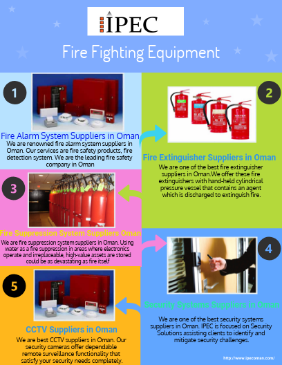 Fire Contractors in Oman-Fire Fighting Equipment Suppliers | IPEC