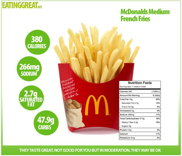 How Many Calories Are In Mcdonald S French Fries Mcdonald French Fries Mcdonalds Fries French Fries At Home