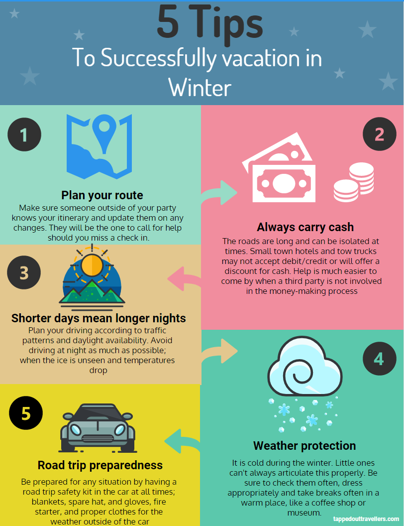 How To Make Money In Winter If Your A Kid