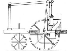William Murdock's Locomotive, 1784.