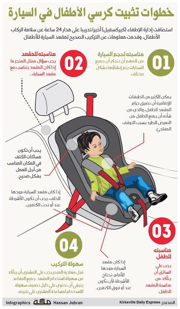 طريقة تثبيت كرسي الطفل بالسيارة Learning Arabic Vocabulary Builder Verb Forms