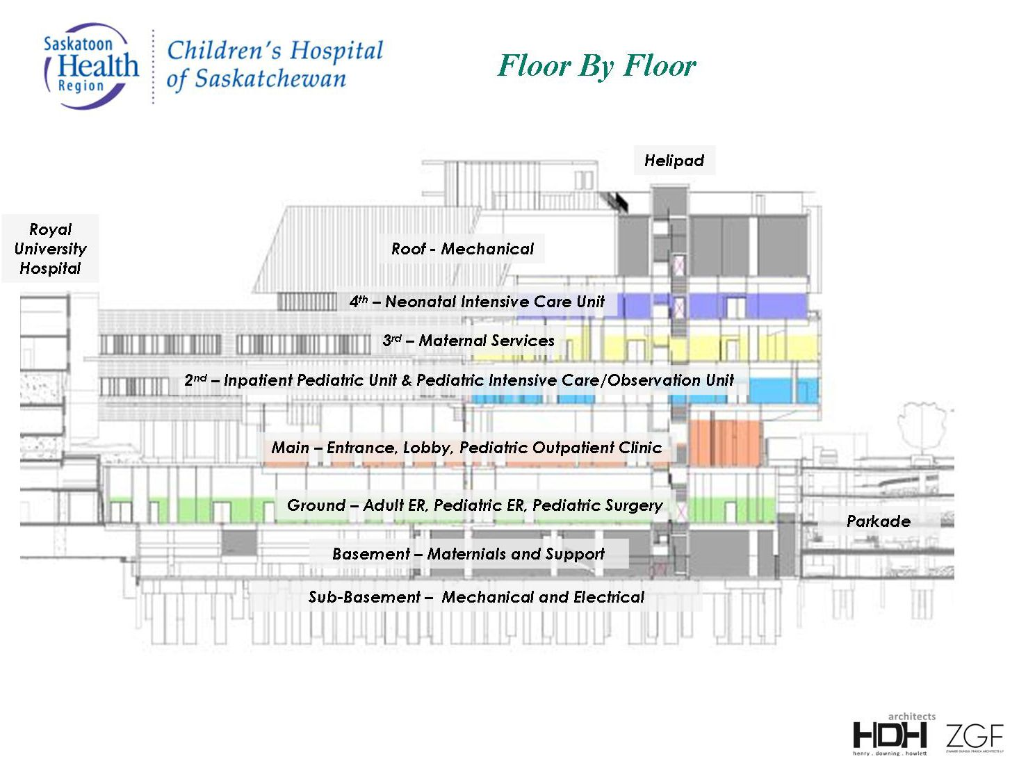 Hospital Floor Plans Hospital floor plan, Simple floor