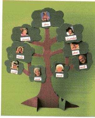 fazerarvore genealogica crianças - Pesquisa Google