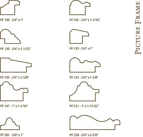 Picture Frame Moulding Profiles: Profile Pictures, Frame Profile ...