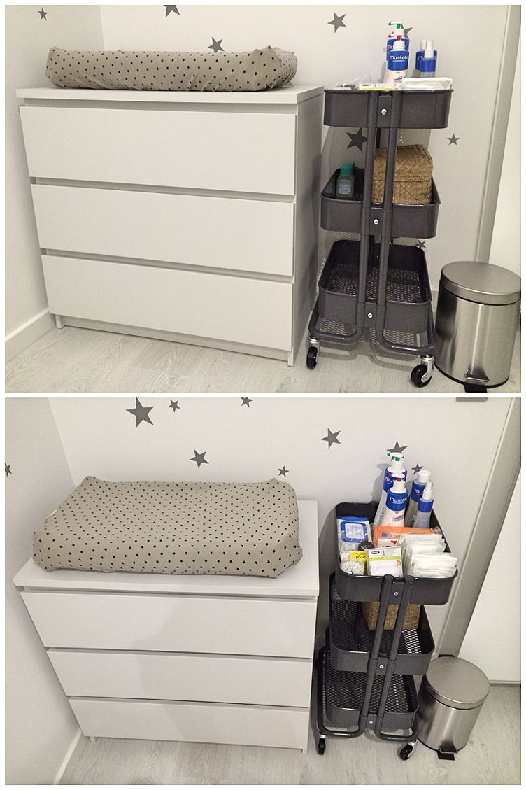 Gallery Website DIY Transformando una c moda MALM de Ikea