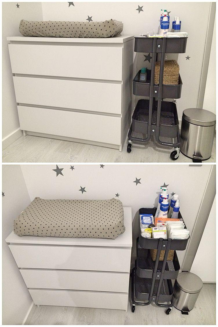 DIY Transformando una cmoda MALM de Ikea Ms  Baby room ideas  Habitacion bebe ikea Habitacion bebe nia y Dormitorio bebe
