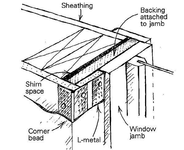 Return Backing Building A House Framing Construction Sheathing