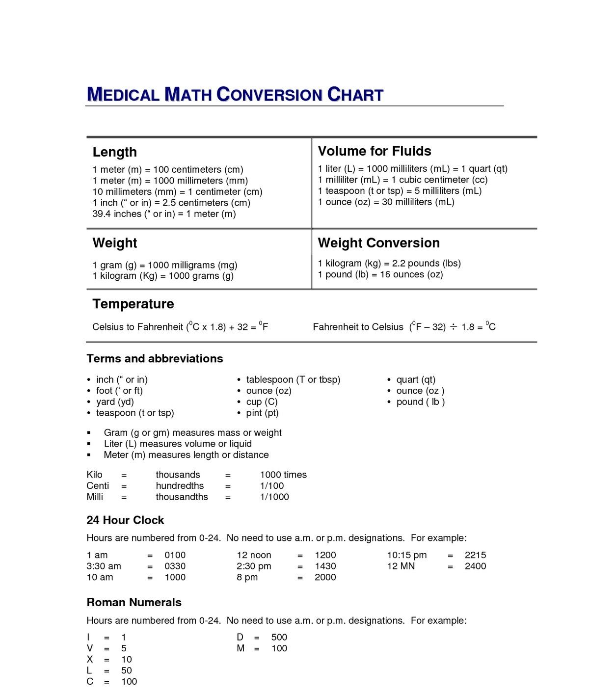 Med Math Conversion Chart  Ems Study Material    Math