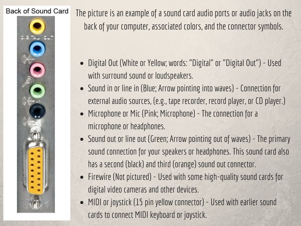 The Picture Is An Example Of A Sound Card Audio Ports Or Audio Jacks