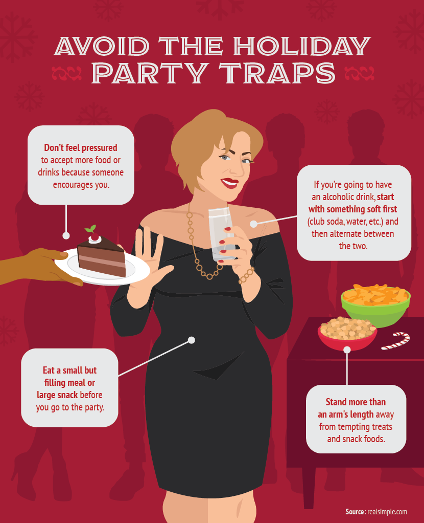 Avoid Holiday-Eating Traps