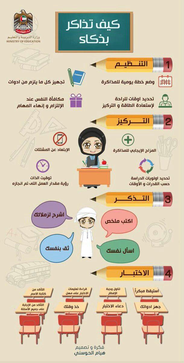 Pin By Mona On نصائح Study Skills Life Skills Activities Learning Websites