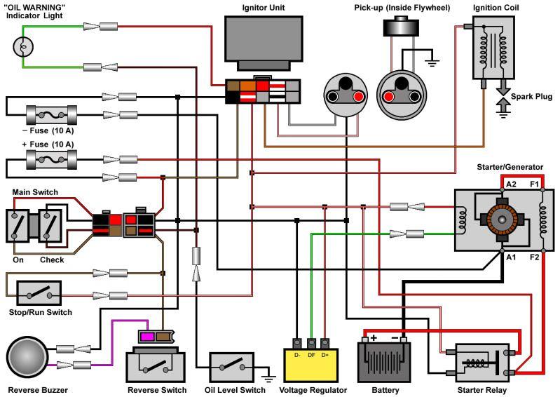 diagram of yamaha g16 gas engine