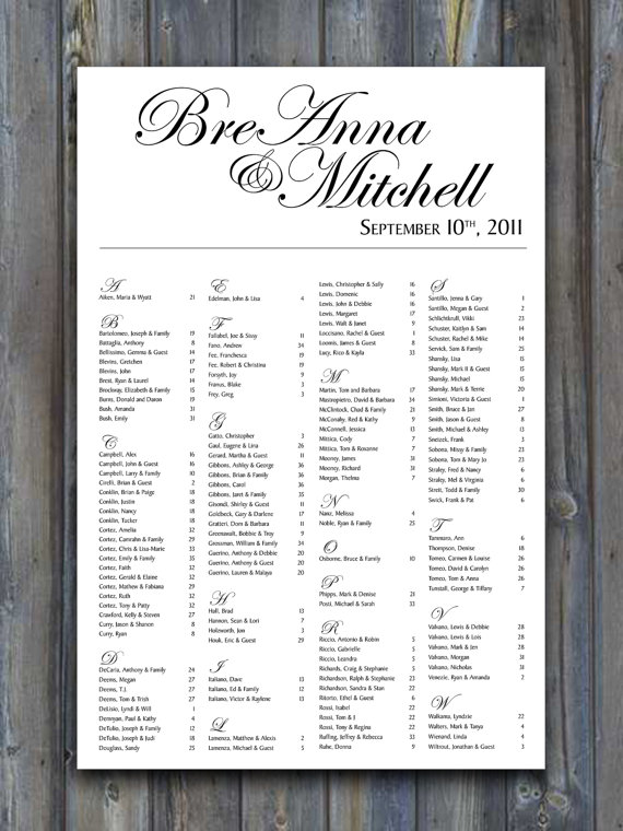 Black And White Wedding Reception Seating Chart Listing The Guests In Alphabetical Order For Easy Reading By Dot Bow Paperie Seatingchart
