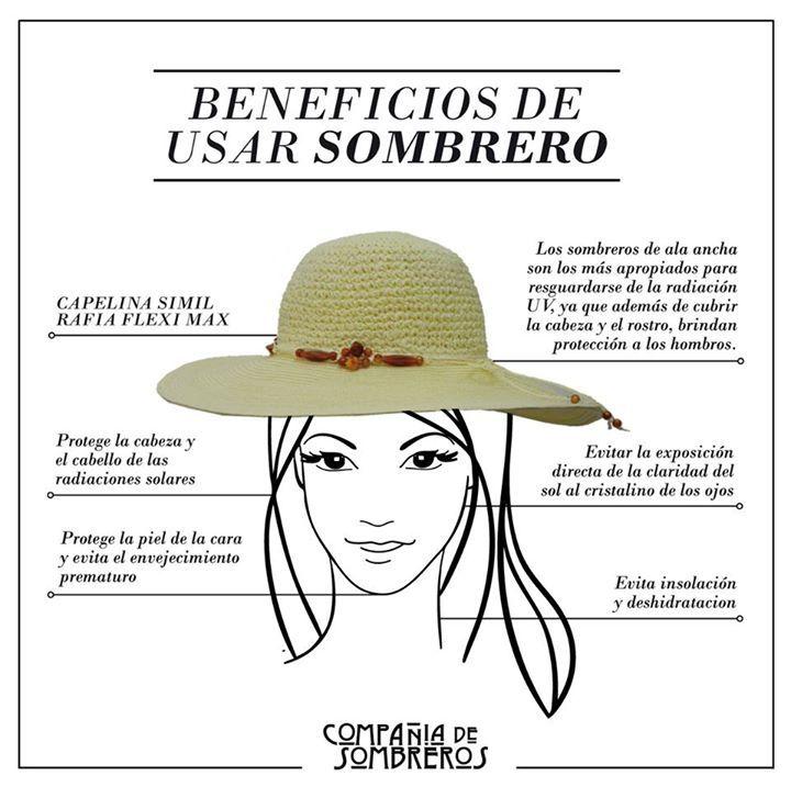 Beneficios de usar sombrero Es importante que tengamos en cuenta que el uso  del sombrero en 2d4c71791ad