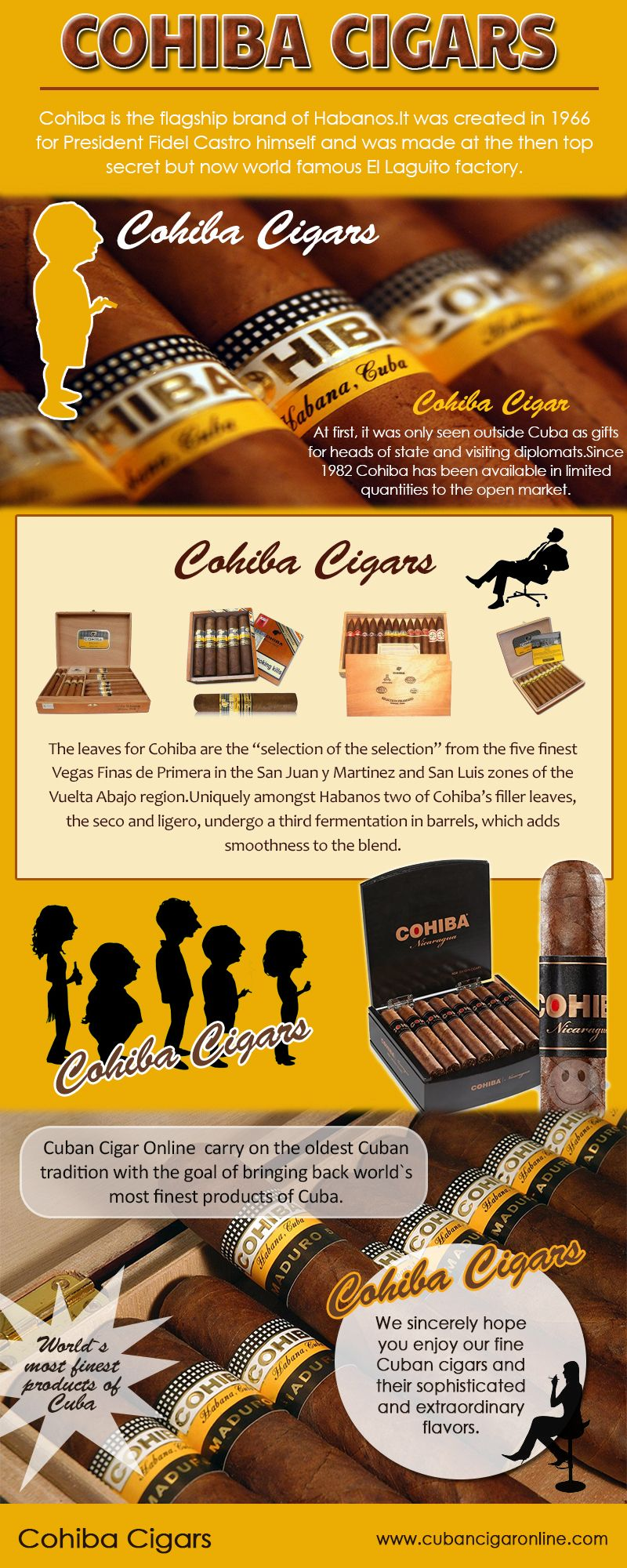 For a brand of cigars that started out with no name Cohiba Cigars have gone a long way in gaining recognition as the best cigar in the world. Browse this site http://www.cubancigaronline.com/cuban-cigars/cohiba-cuban-cigar for more information on Cohiba cigars. Cigars, like people, grow old. But cigars, unlike people, are smoked. Depending on when they are smoked, the flavor and experience can greatly differ. Therefore choose the best Cohiba cigars.