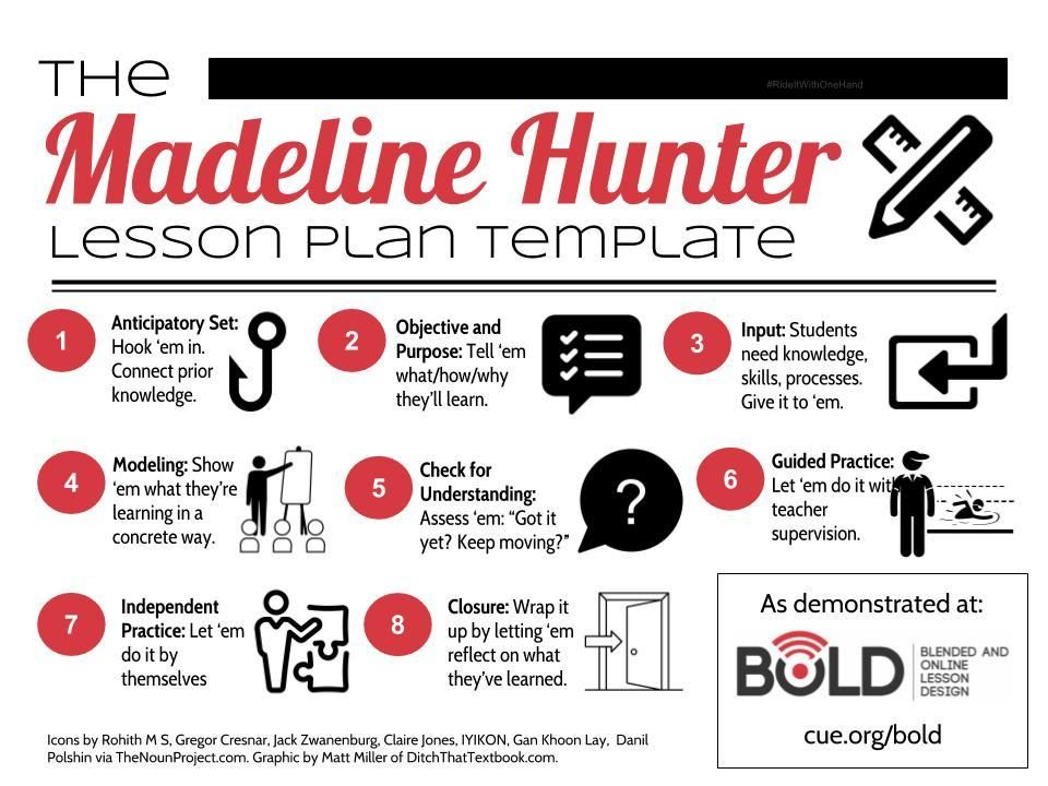 Madeline Hunter Lesson Plan Template  Useful Classroom Images