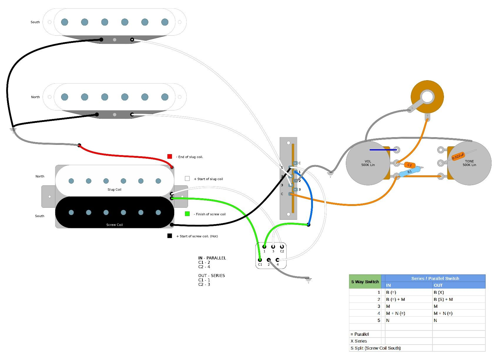 At Last I Got It Right Hss Super Strat Wiring Diagram I M Using